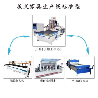 数控开料机生产线应该如何搭配?