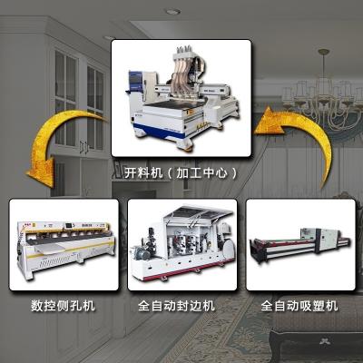新开家具厂怎么选设备?