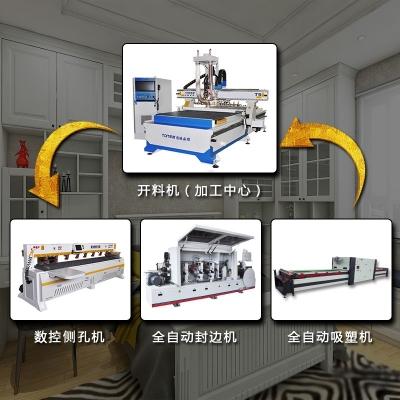 开木工家具厂都需要哪些设备?